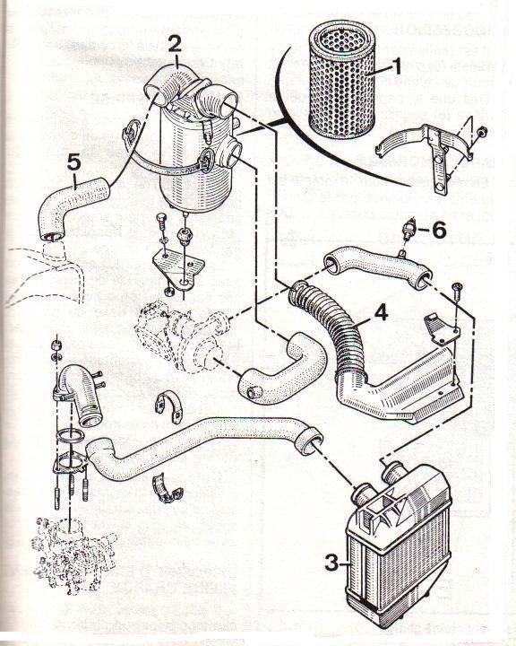 filtre a air echangeur d 39 air. Black Bedroom Furniture Sets. Home Design Ideas